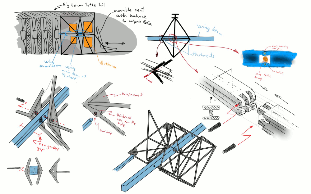 Structure exploration details